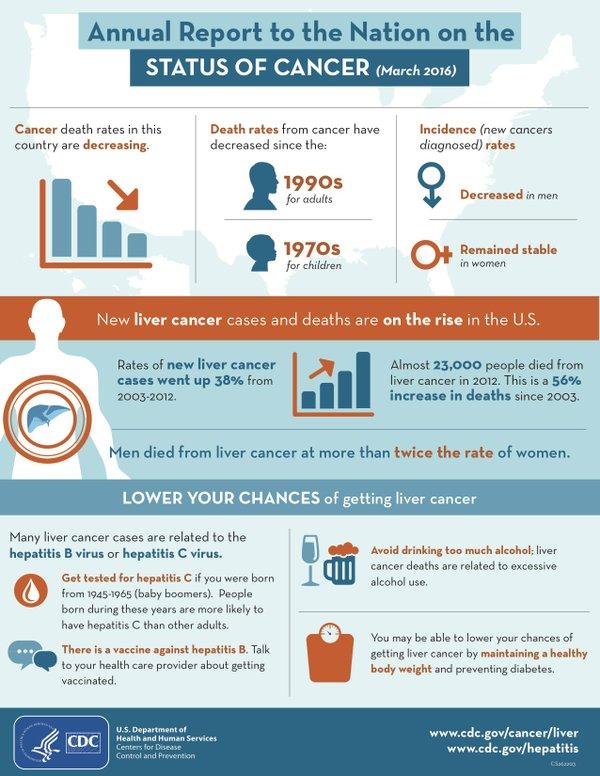 CDC Cancer large