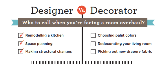 difference interior designer and interior decorators