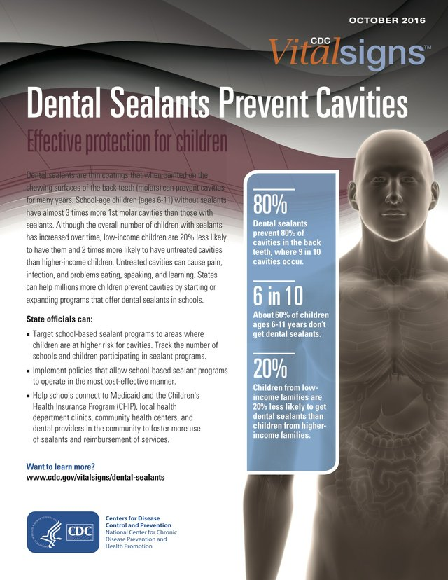 CDC Dental Sealants infographic