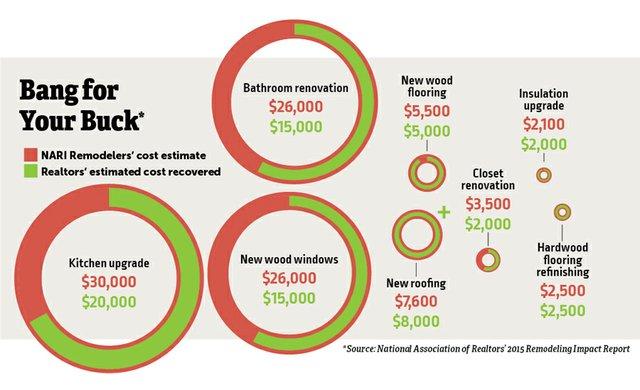Neighboorhoods_RealEstate_Infographic_SARAH_LOCKWOOD_rp0217.jpg