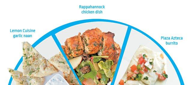 best&worst_food&dining_plateoffood_ASHDANIEL.jpg