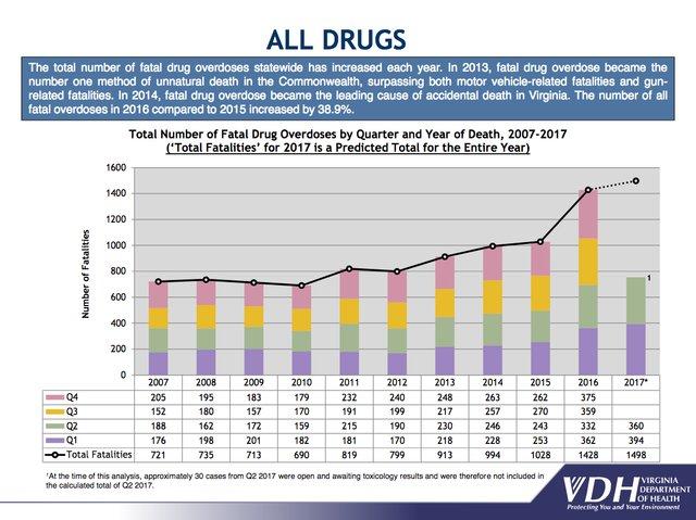 drug-overdoses-2007-17.png
