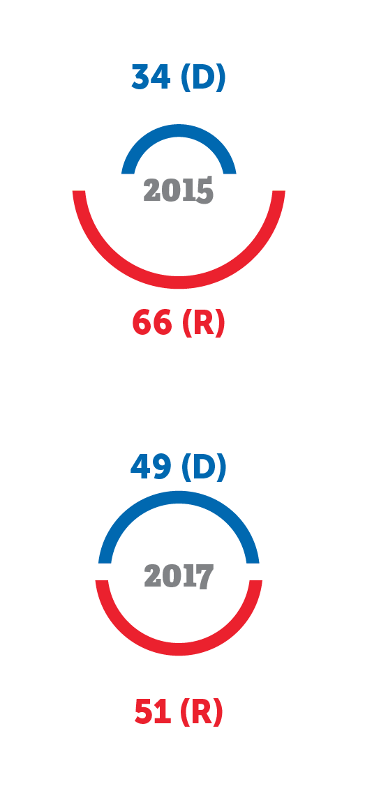 local_election_numbers.png