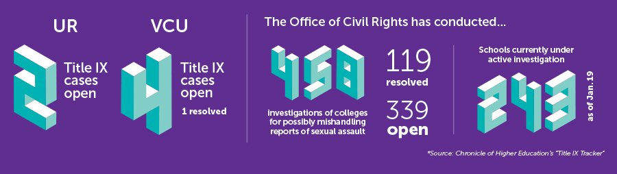 Preponderance of evidence title ix sexual harassment