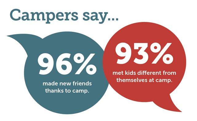 Camps_Bullying_Info_rp0318.jpg