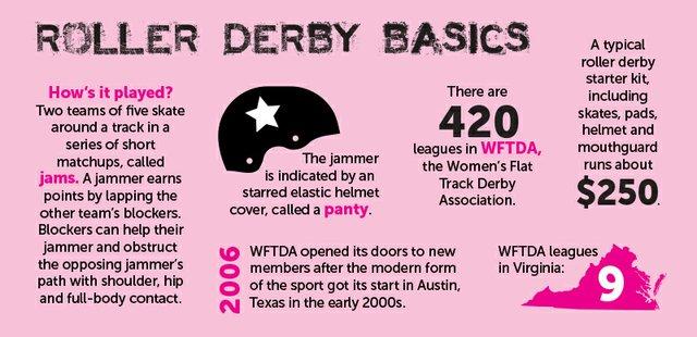 roller-derby-basics.jpg