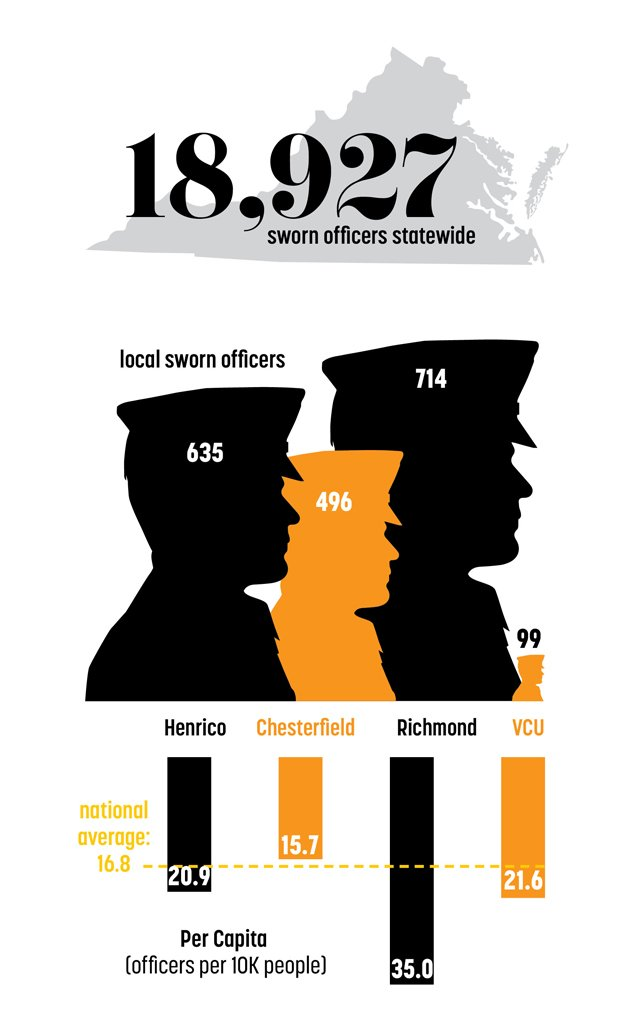 features_police_infographicsforweb4_rp04182.jpg