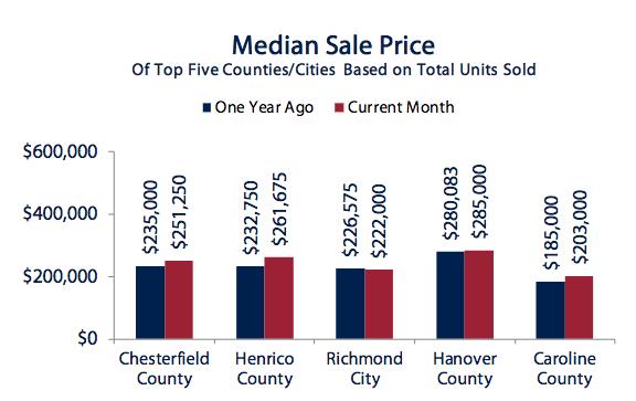 median-sale-price-2017-2018-comp.png