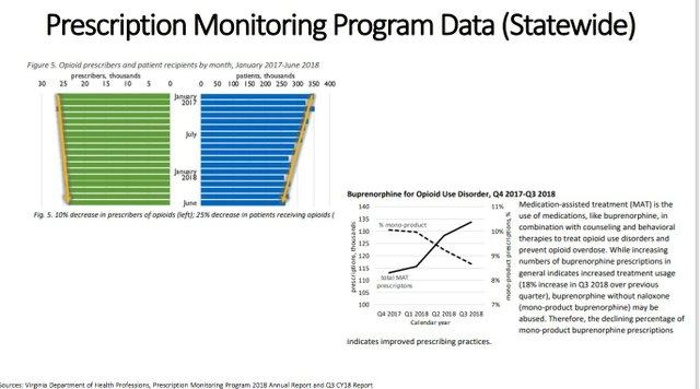Drug monitoring.jpg