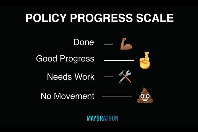 mayorathon-2019-progress-scale.jpg