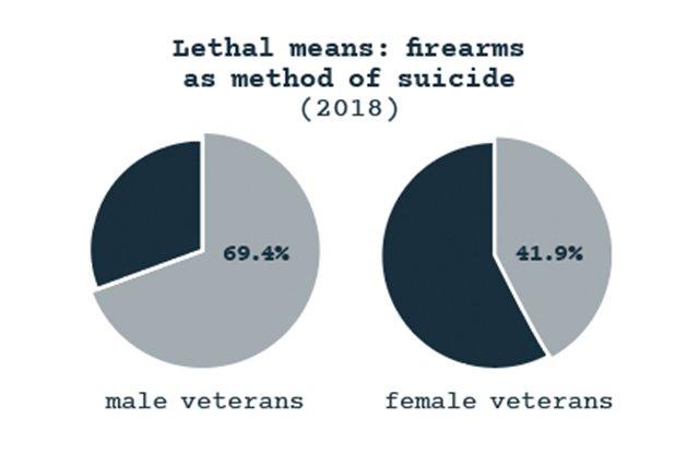 FEA_Veterans_Graphic3_rp0321.jpg