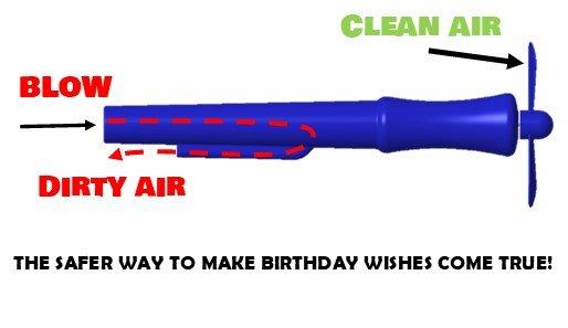 blowzee_clean_dirty.jpg