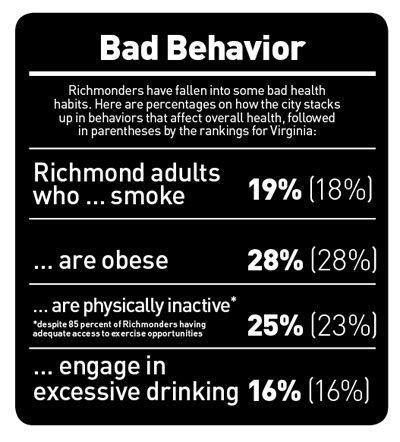 health ranking stats