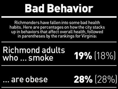 health stats thumb