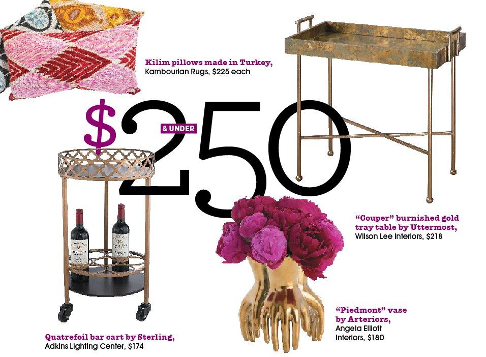 Gift for Every Budgetrichmondmagazine.com